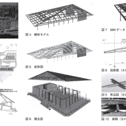 株式会社大象構造 – Daizo Steel Detailing Service